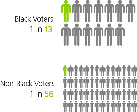 felon disenfranchisement Roughly 61 million voting-age american citizens who have been convicted of crimes are restricted from voting in next week's presidential election because of felon disenfranchisement laws that's about 25 percent of the total us voting-age population - 1 of every 40 adults - that can't.