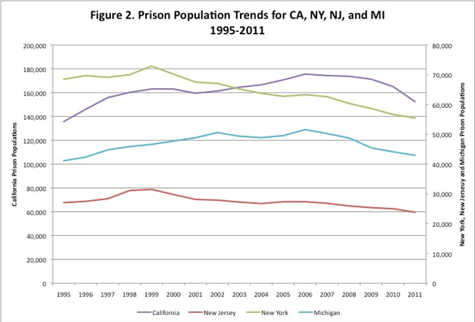 Ending Mass Incarceration: Charting a New Justice
