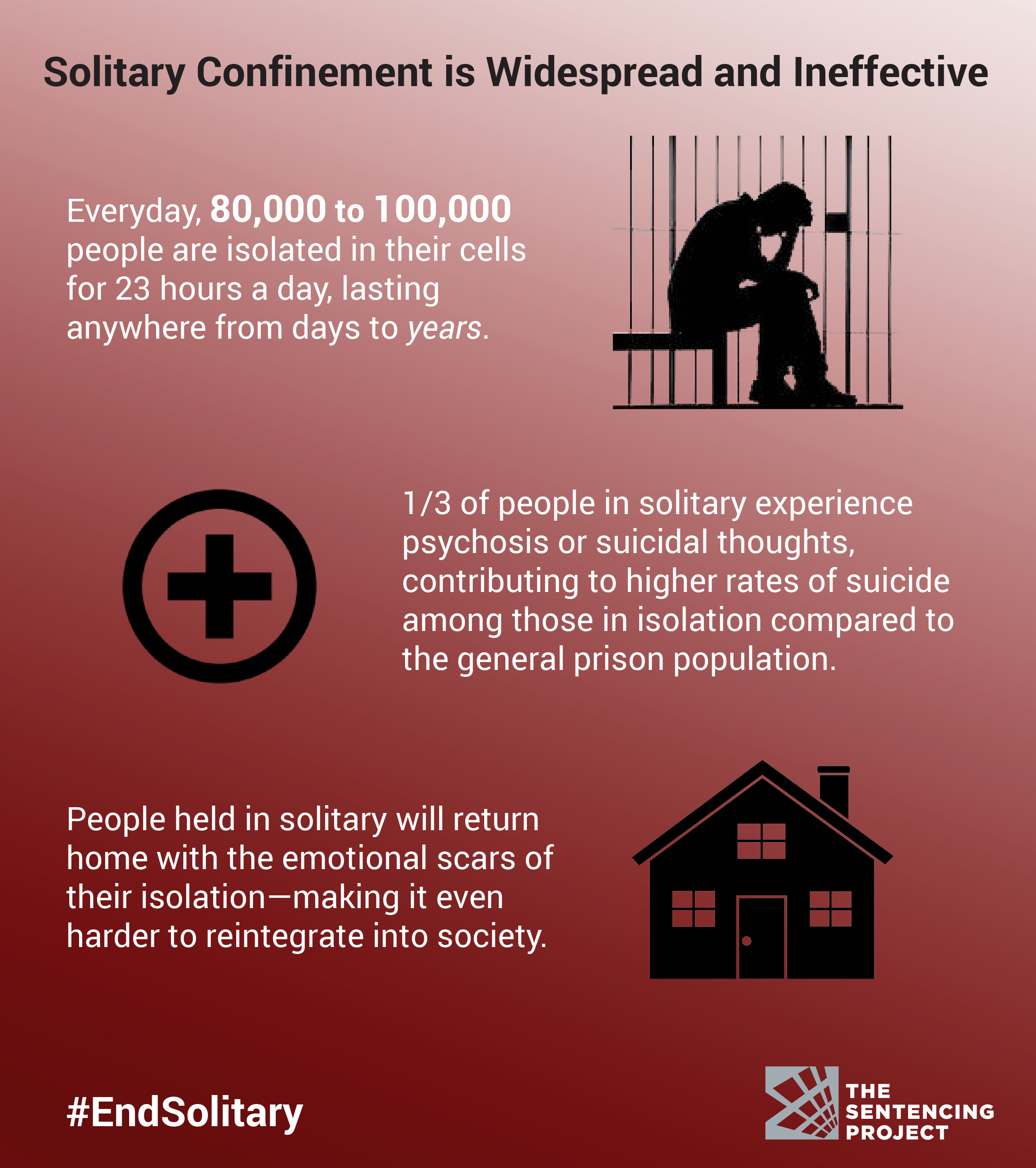 Solitary confinement is widespread and ineffective | The